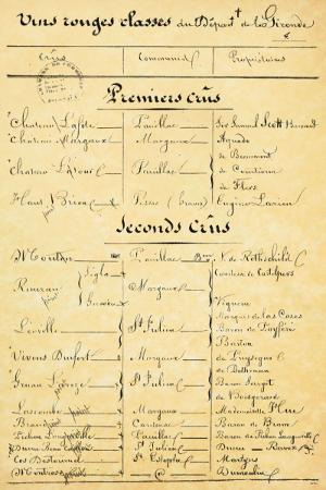 Classement 1855 Bordeaux